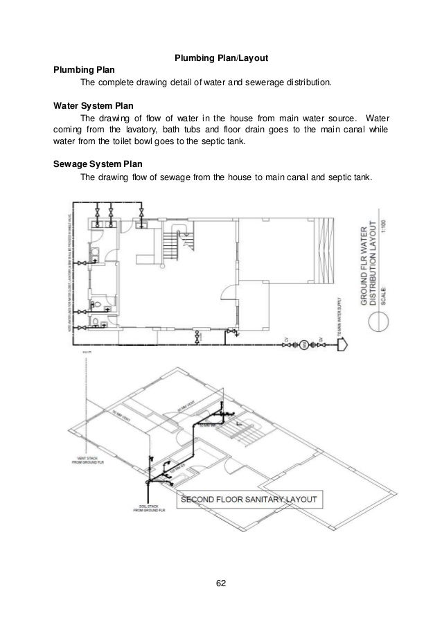 Plumbing Plans For Houses House And Home Design
