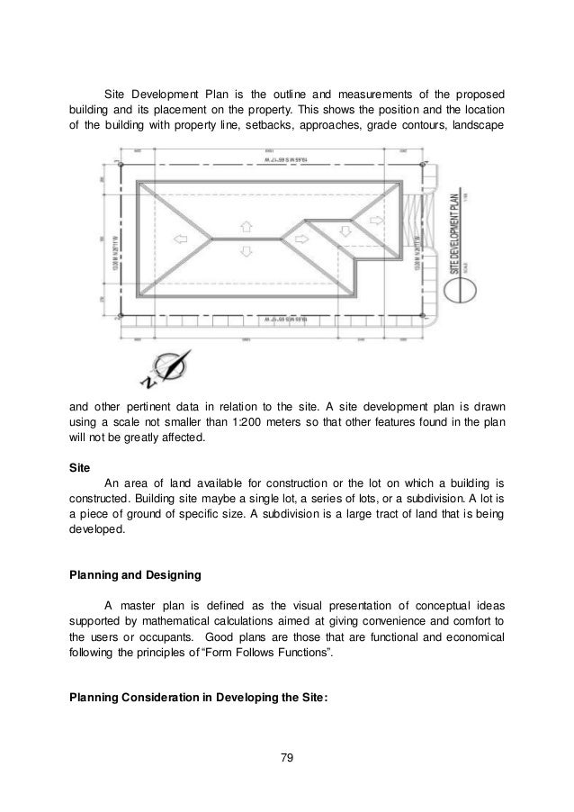 Module 3 module 1 architecural layout details – Site Plans Are Developed Using An