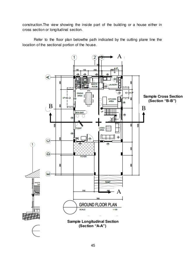 Module 3 module 1 architecural layout & details