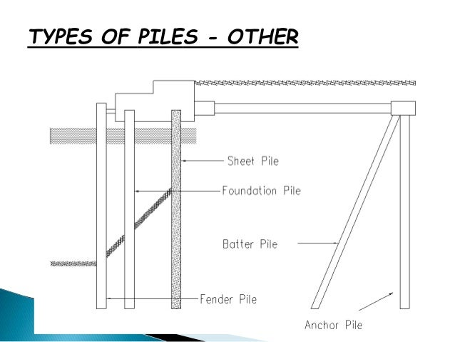 Module 3 Pile Types And Construction