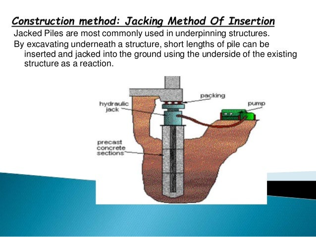 Module 3 pile types and construction for Cheapest construction method