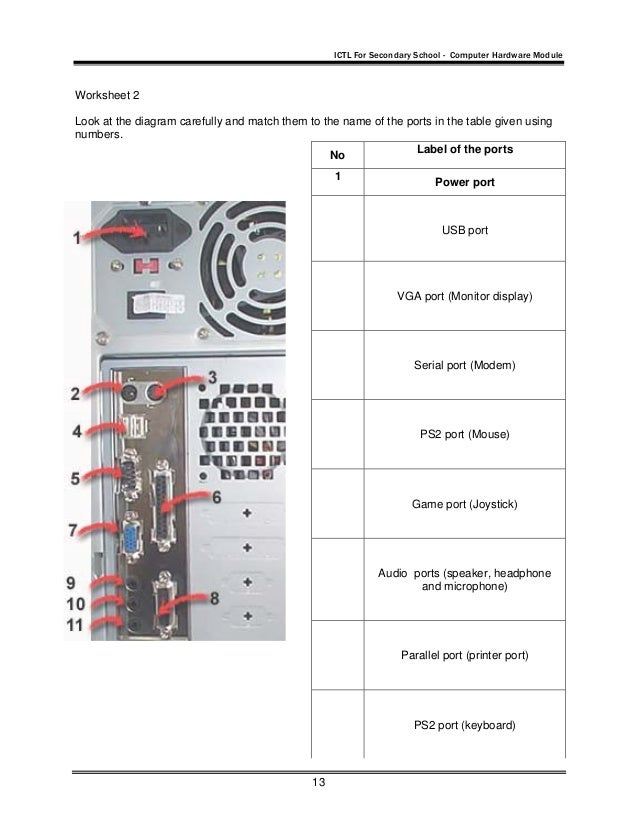 Incredible Module3 System Unit Wiring Digital Resources Almabapapkbiperorg