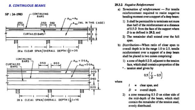 Design And Detailing Of Rc Deep Beams As Per Is 456 2000
