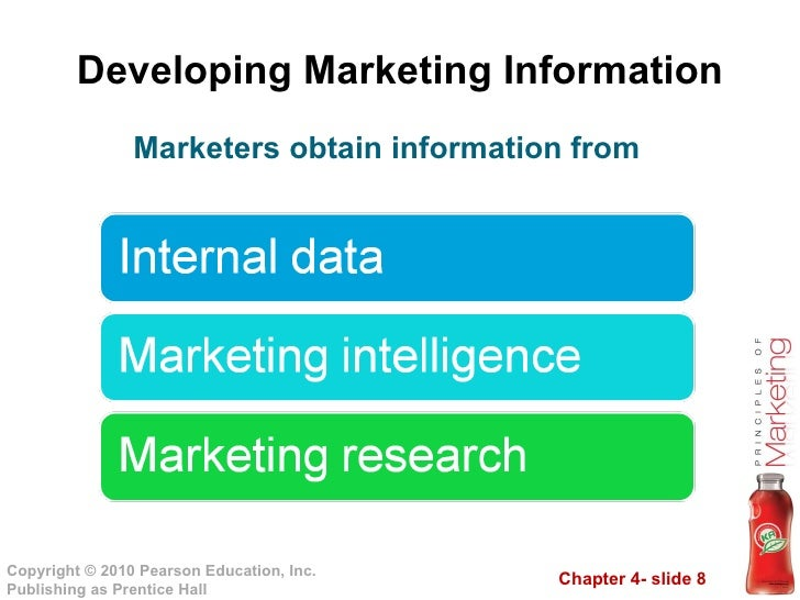 marketing intelligence lo2 View homework help - marketing intelligence sept 2014 from mgt 340 at kentucky london school of science & technology assignment front sheet qualification unit number and title unit 17 marketing.