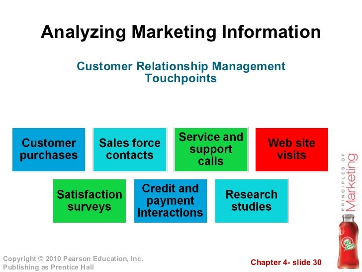 customer relationship management software contains sophisticated databases designed