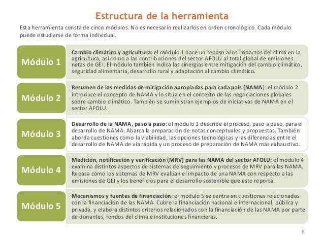 Módulo 3 Desarrollo De Las Nama Paso A Paso Herramienta