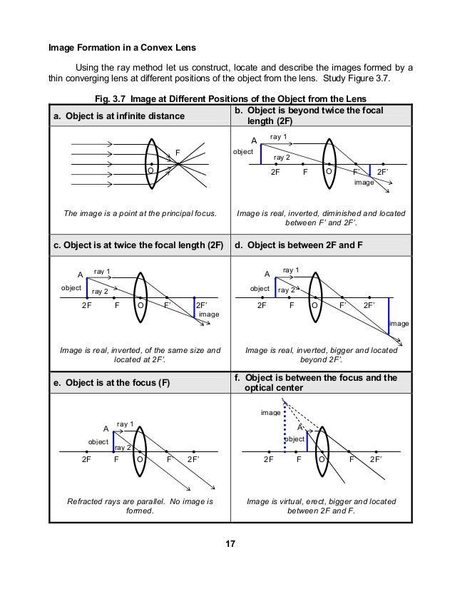 module 3 the nature and properties of light rh slideshare net Index of Refraction Lenses Light Refraction Worksheet