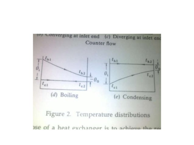 • To prevent this happening in a heat exchanger  which is designed for large temperature  differences a floating head can ...