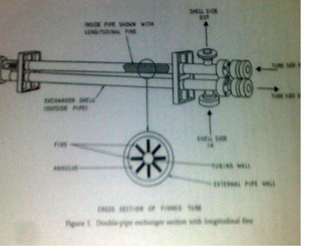 TUBE BUNDLE ARRANGEMENTS INSHELL-AND –TUBE HEAT EXCHANGERS• Tube Bundles-Consist of three main  parts:tubes,tube sheets, a...