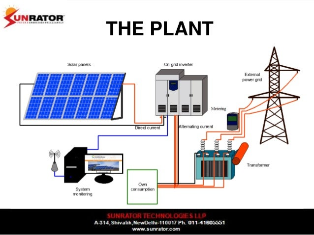 Converting Your Geyser To Solar Heating in addition Hydroelectric additionally Arduino Based Home Automation together with Steam Turbines as well Solar Photovoltaic Systems. on solar energy to electrical diagram