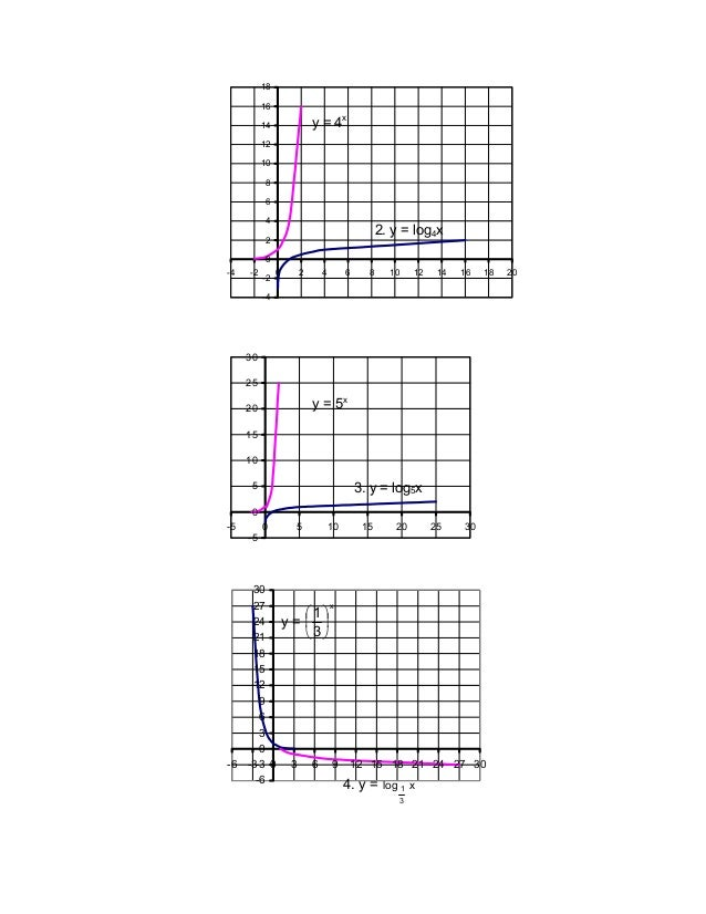 Module 4 exponential and logarithmic functions