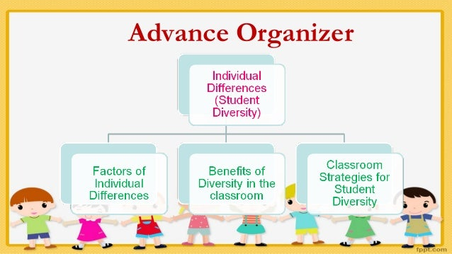 individual diversity Four approaches to diversity management in there are various approaches to diversity the goal is to raise the productive output of each individual by.