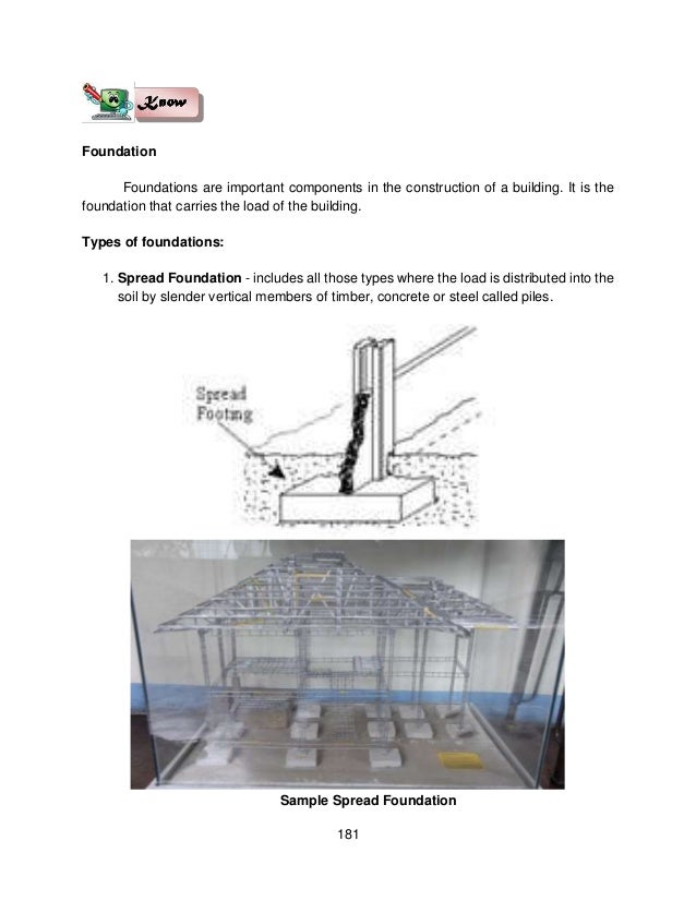 Types of house foundation layouts