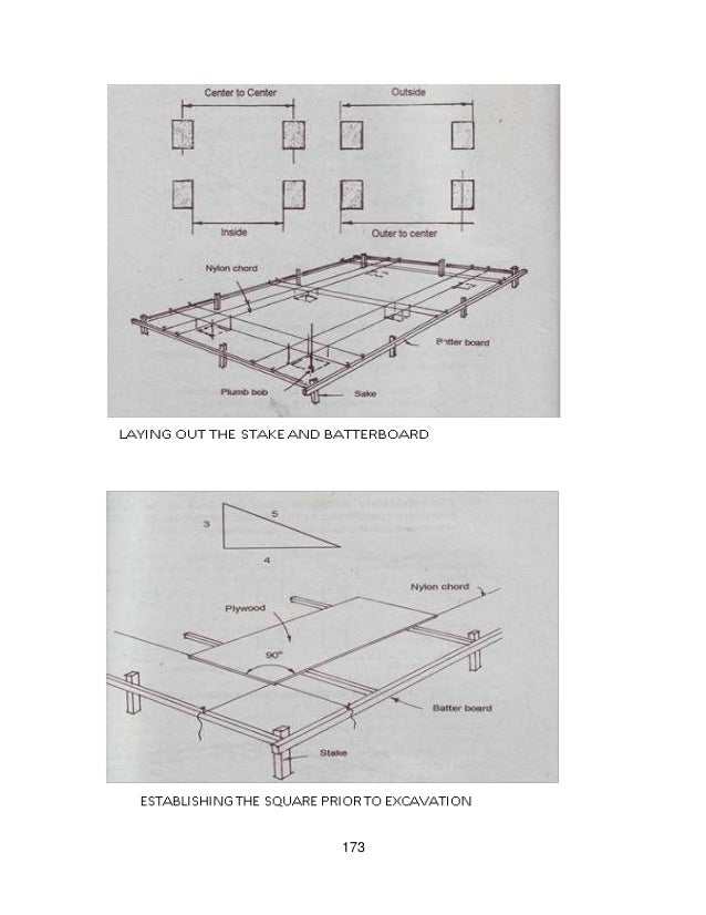 Structural layout of a house