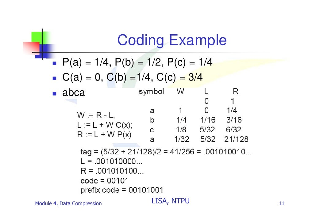 C Program For Arithmetic Coding For Data