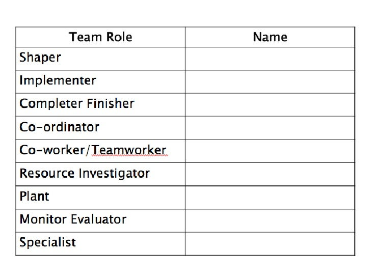 Reflection of belbin team roles