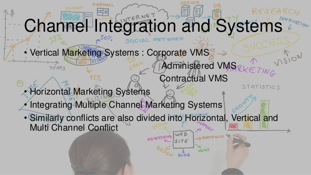 modifying channel arrangement Evaluating channel members 485 modifying channel arrangements 485 channel integration and systems 486 vertical marketing systems 486 marketing memo designing a customer-driven distribution system 487.
