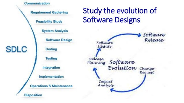 Study the evolution of Software Designs