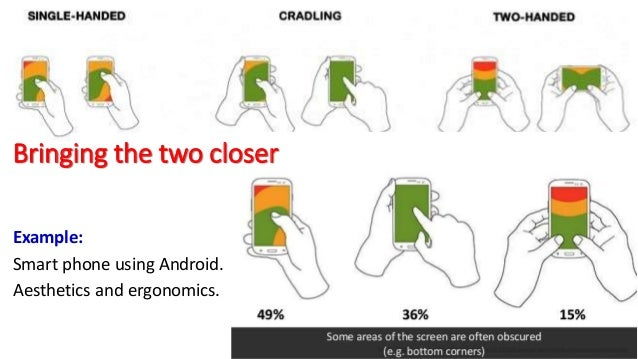 Example: Smart phone using Android. Aesthetics and ergonomics. Bringing the two closer