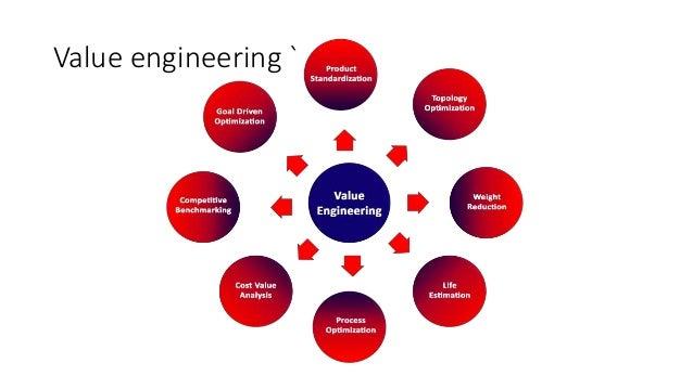 Value engineering `