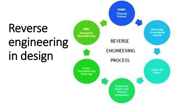 Reverse engineering in design