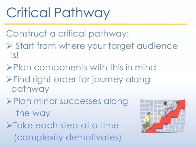 Critical Pathway Construct a critical pathway:  Start from where your target audience is! Plan components with this in m...