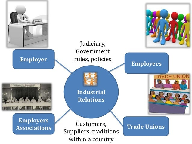 Industrial Relations Employers Associations Trade Unions Employer Employees Judiciary, Government rules, policies Customer...