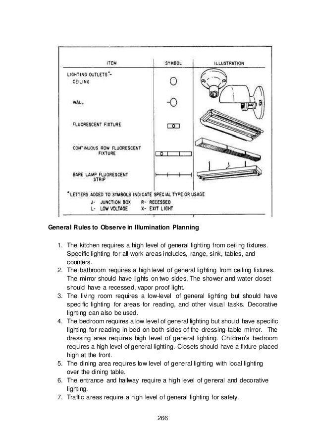 Electrical Light Symbols - Merzie.net