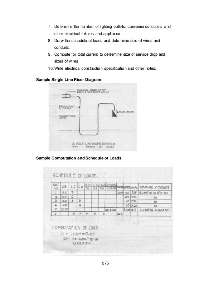module 5 module 3 draft electrical and electronic layout sample electrical load calculation sample electrical load calculation sample electrical load calculation sample electrical load calculation