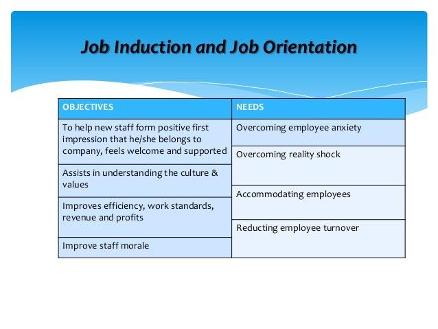 Employment Non-Discrimination Act
