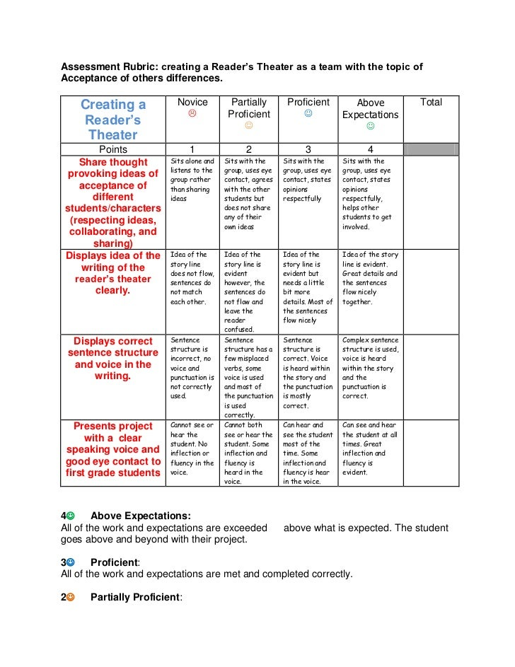 Readers Theater assessment rubric