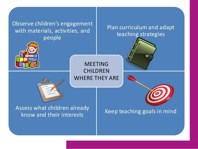 examples of developmentally appropriate practice