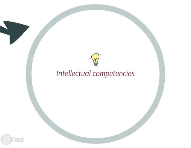 , 4 ,  '  '  Intellectual competencies