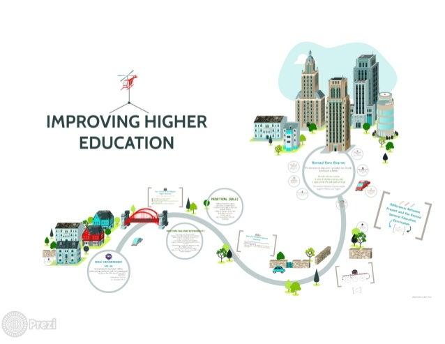 IMPROVING HIGHER EDUCATION