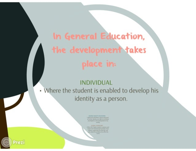 In General Education,  the development takes place in:  INDIVIDUAL  - Where the student is enabled to develop his identity...