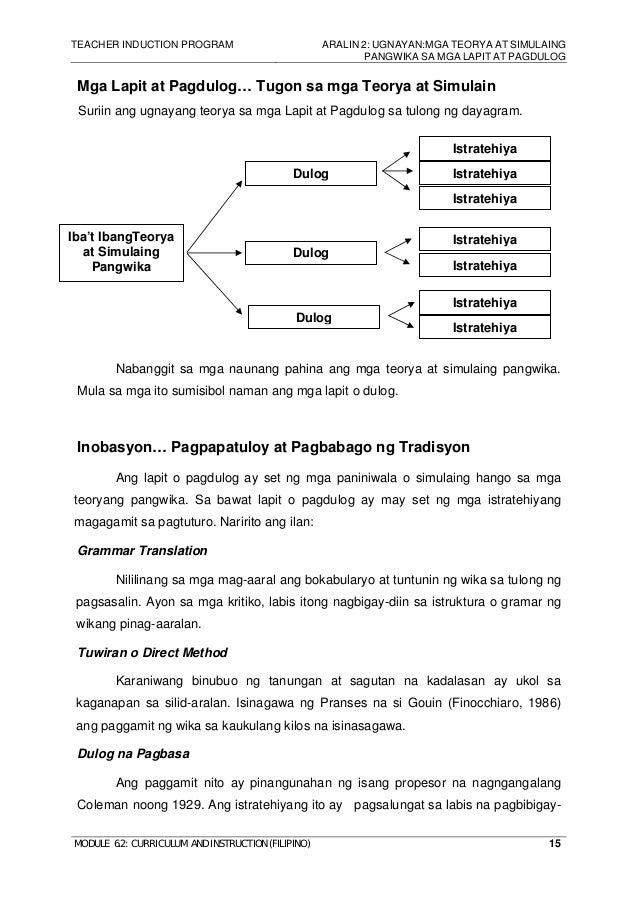 teoryang kognitib Teoryang innatism: nasa isipan lahat iyan ang pagkatuto ay batay sa paniniwalang.