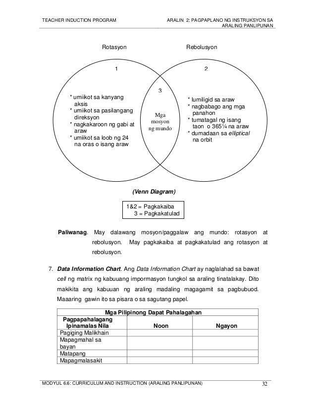Module 66 Araling Panglipunan