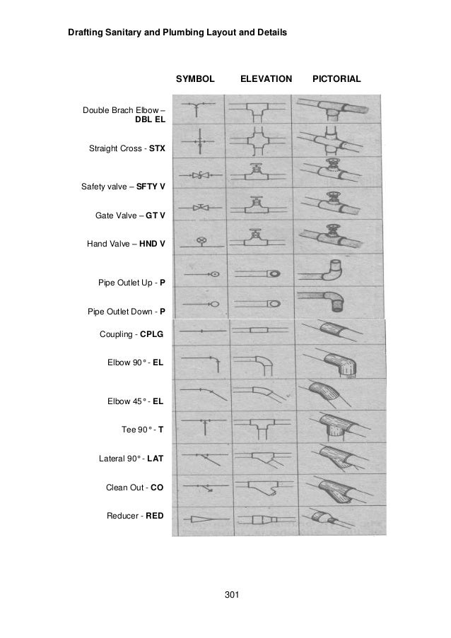 Union Piping Diagram Symbols Electrical Wiring Diagrams