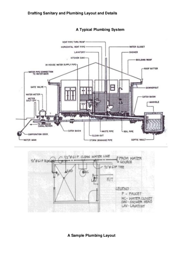 Drafting Sanitary And Plumbing