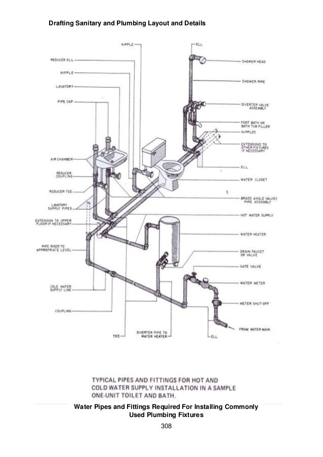 module 6 module 4 draft sanitary and plumbing layout and details rh slideshare net