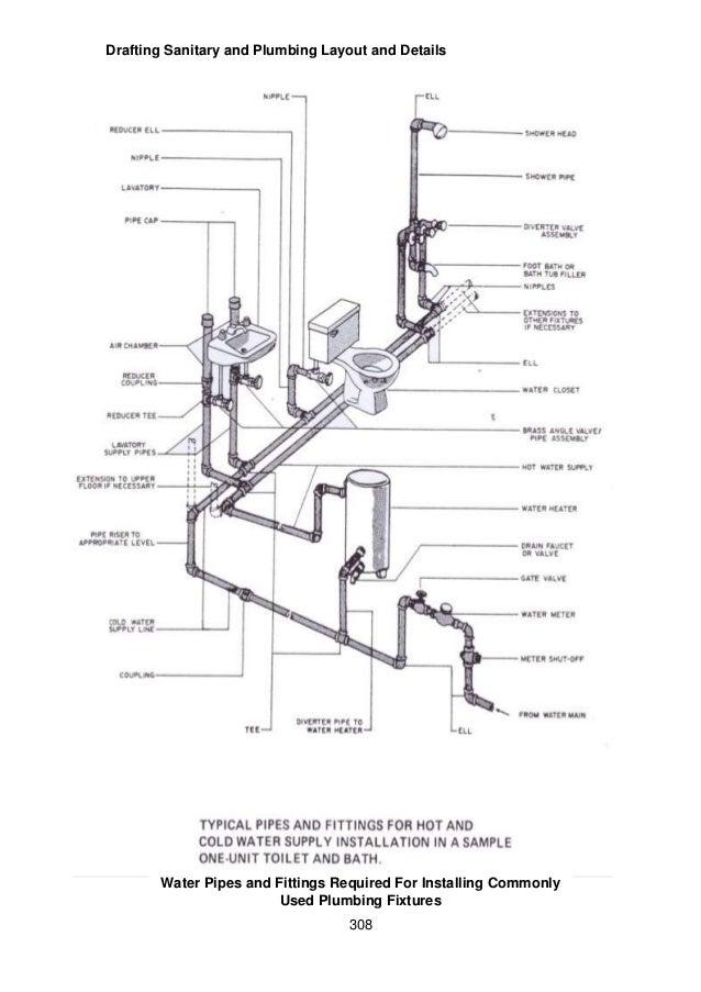 Bathroom Plumbing Schematic Symbols Circuit Connection Diagram