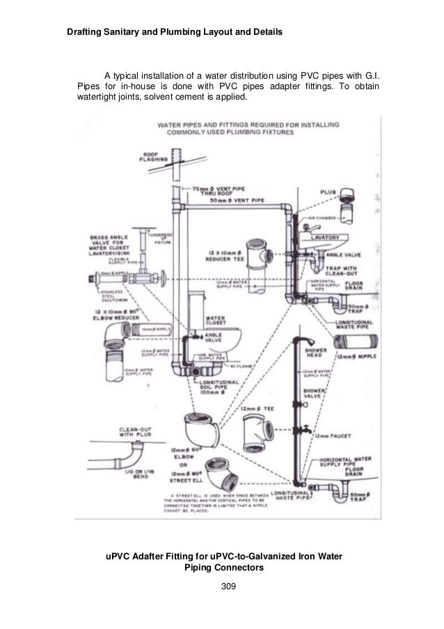 Plumbing layout for house