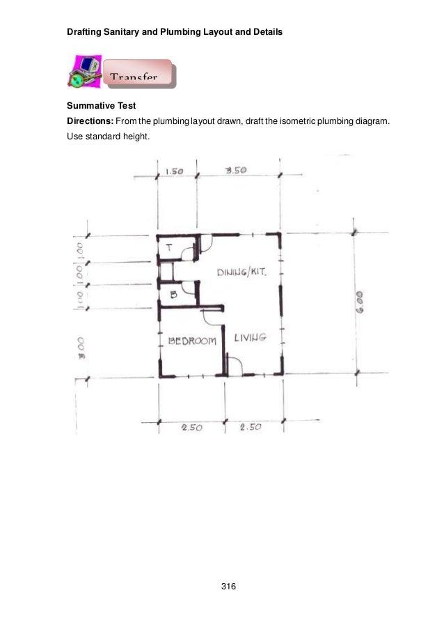 Manual Head Plumbing Schematic Symbol Wire Center