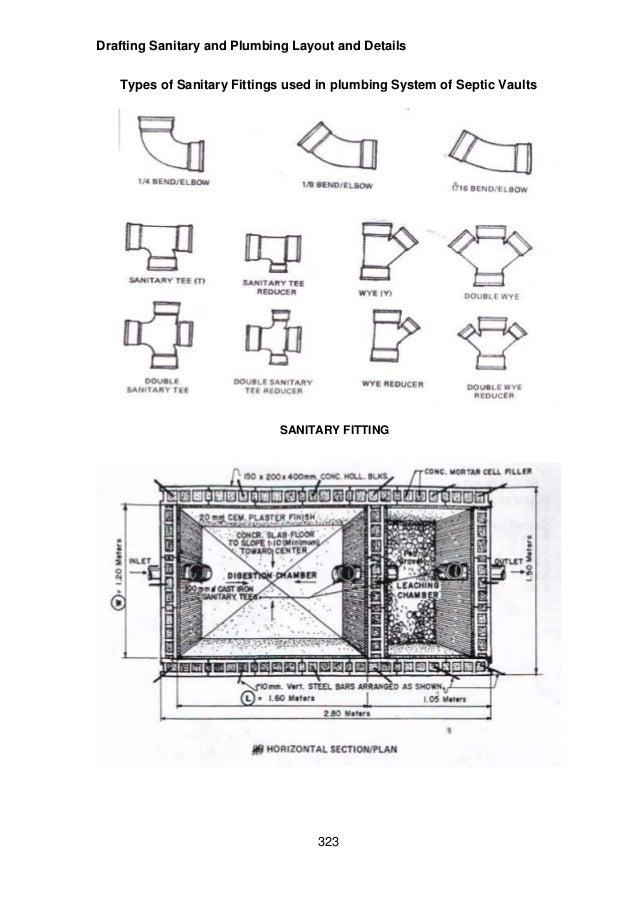 Module 6 Module 4 Draft Sanitary And Plumbing Layout And