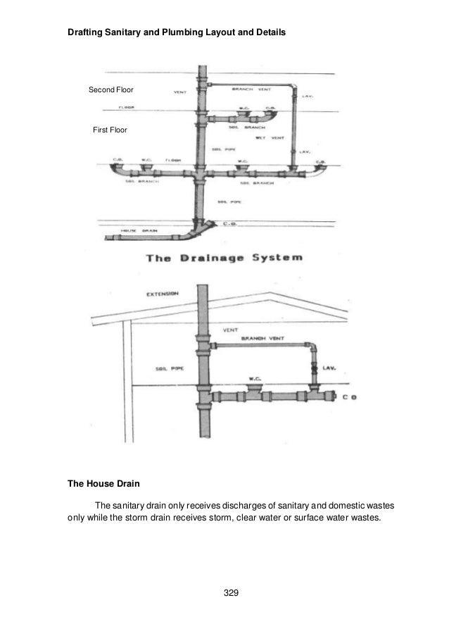 Drain Piping Schematic Symbols Circuit Wiring And Diagram Hub