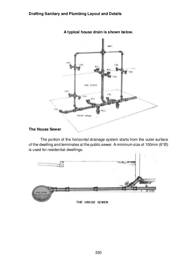 Drain pipe layout house