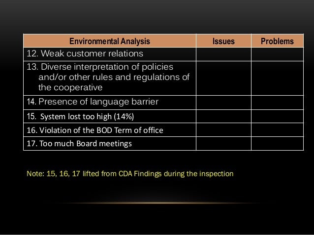 environmental scanning and aspects' Return on capital and net profit margin, while neglecting the other aspects as  environmental scanning process, paying equal attention to all its steps while.