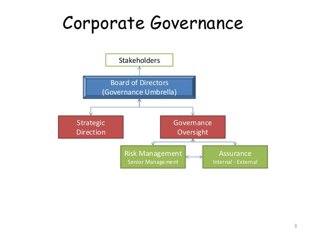 corporate governance and risk mgt Five questions on corporate governance and risk but it's important that the board and executive management five questions on corporate governance.