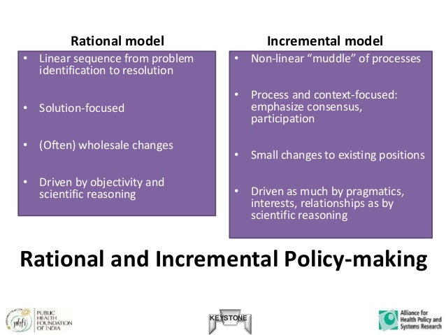 linear model of policy process