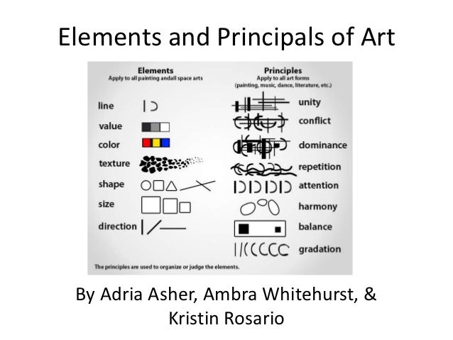 Elements and Principals of Art By Adria Asher, Ambra Whitehurst, &            Kristin Rosario